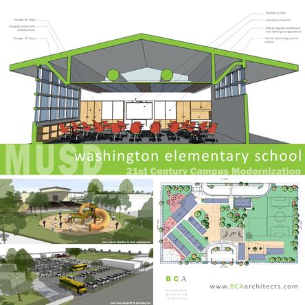 Mendota Unified School District Master Plan