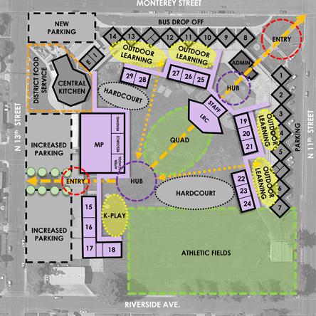 Chowchilla Elementary School District Master Plan